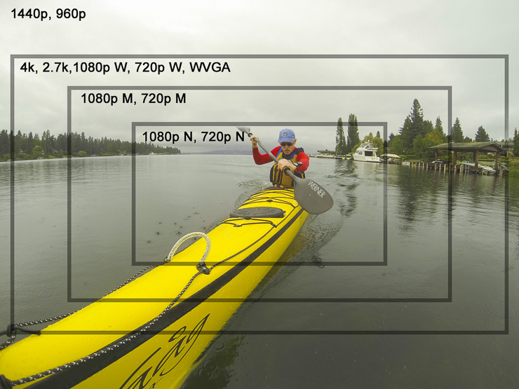 GoPro Hero3 video sizes: 1440p and 960p use the full sensor for maximum angle-of-view. The others shown here maintain a 16:9 ratio. Video modes 4k, 2.7k, 1080p W, 720p W, WVGA are thus cropped top and bottom, plus a small amount on the sides for a still-very-wide angle-of-view. 1080p M and 720p M are medium crop. 1080p N and 720p N are a significant crop, about like 33mm using 35mm film.